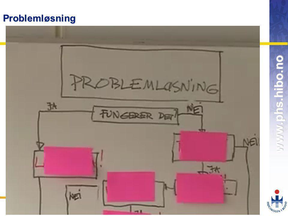 OMJ-98 www.phs.hibo.no 113 Profesjonshøgskolen Problemløsning