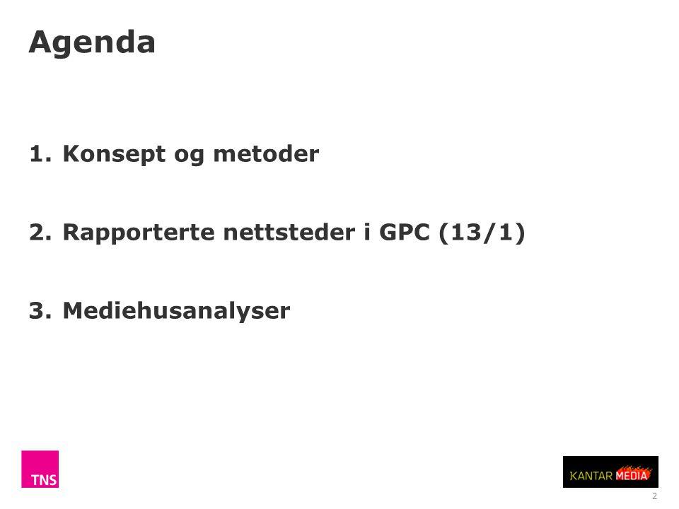 1.Konsept og metoder 2.Rapporterte nettsteder i GPC (13/1) 3.Mediehusanalyser Agenda 2