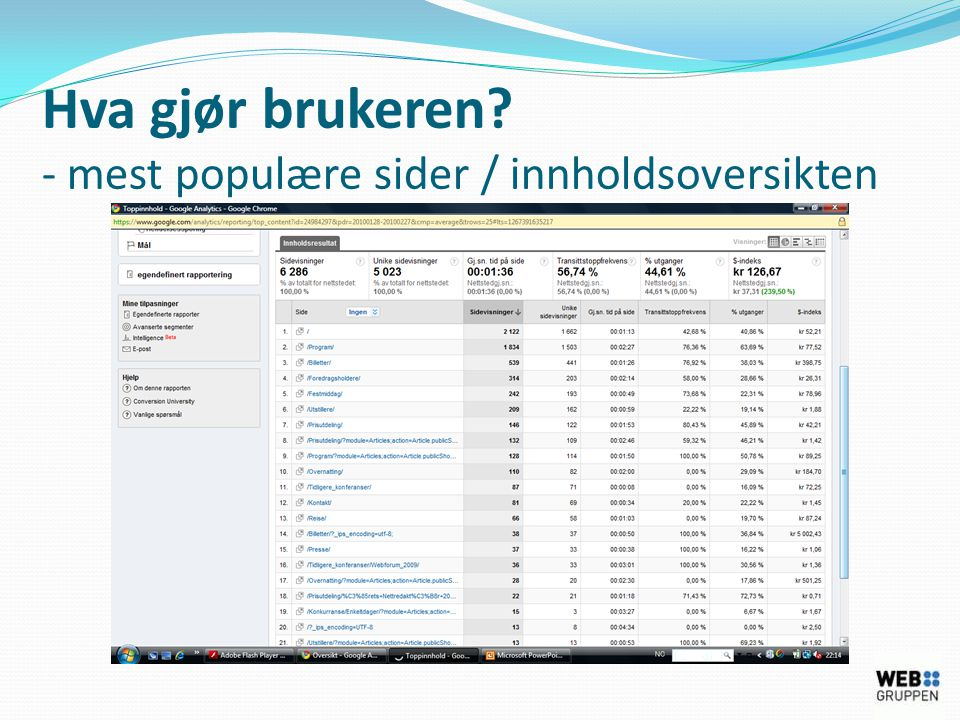 Hva gjør brukeren? - mest populære sider / innholdsoversikten