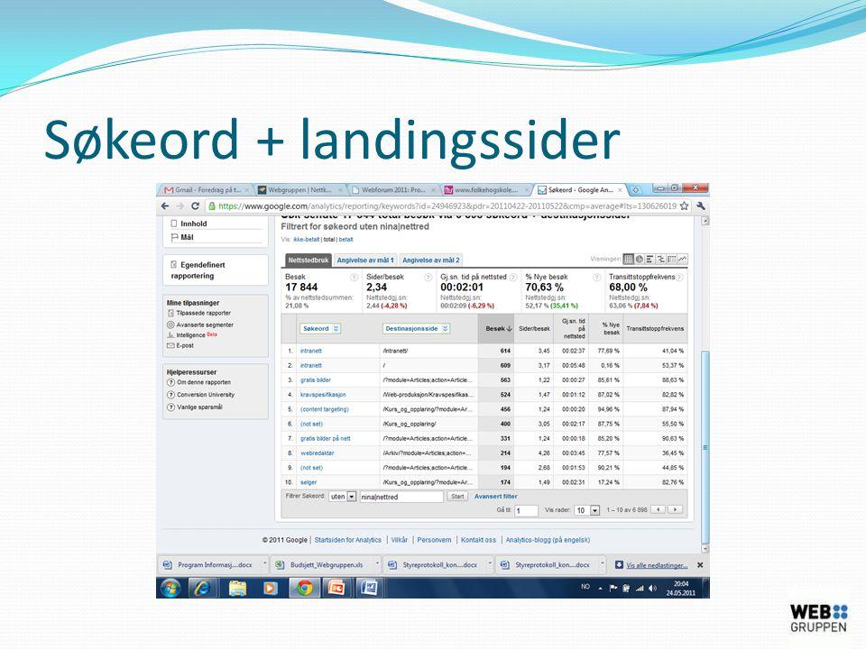 Søkeord + landingssider