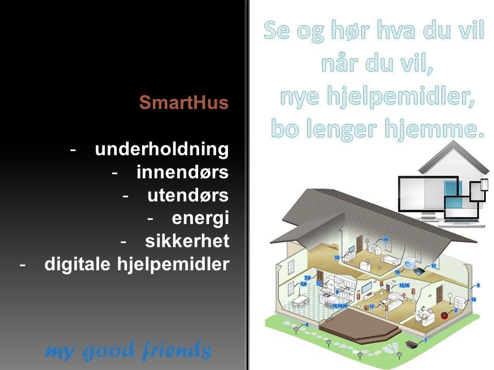 SmartHus -underholdning -innendørs -utendørs -energi -sikkerhet -digitale hjelpemidler