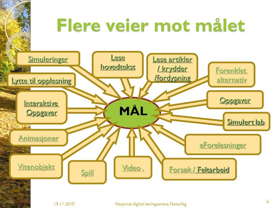 19.11.2010Nasjonal digital læringsarena, Naturfag 7 Passiv konsument Aktiv deltaker Bruk av digitale læringsressurser