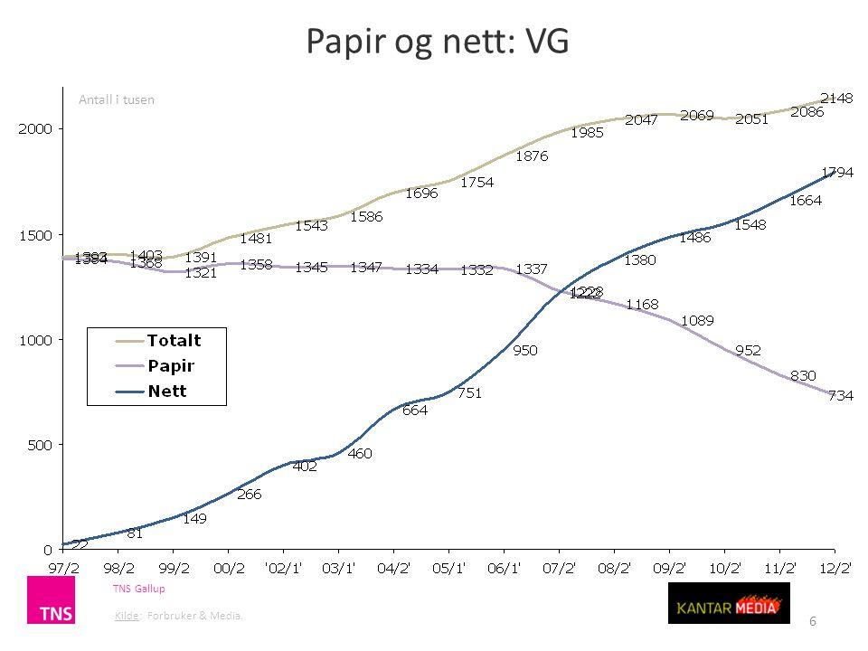 6 Papir og nett: VG Antall i tusen Kilde: Forbruker & Media. TNS Gallup