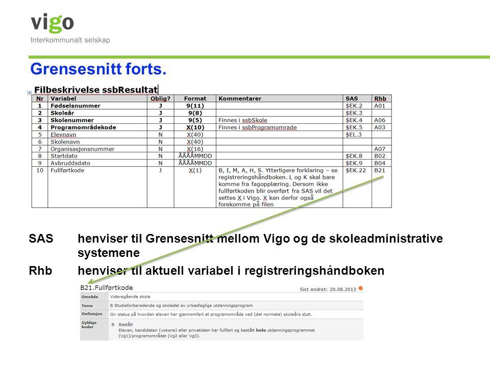 SAShenviser til Grensesnitt mellom Vigo og de skoleadministrative systemene Rhbhenviser til aktuell variabel i registreringshåndboken Grensesnitt fort