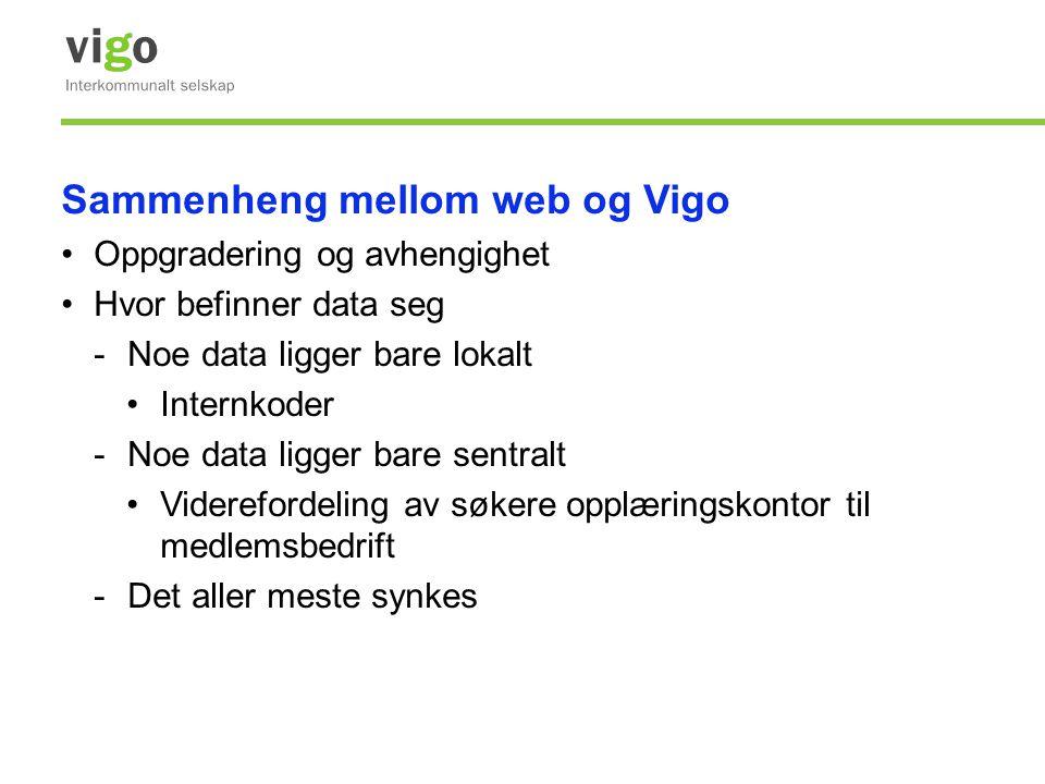 Sammenheng mellom web og Vigo •Oppgradering og avhengighet •Hvor befinner data seg -Noe data ligger bare lokalt •Internkoder -Noe data ligger bare sen