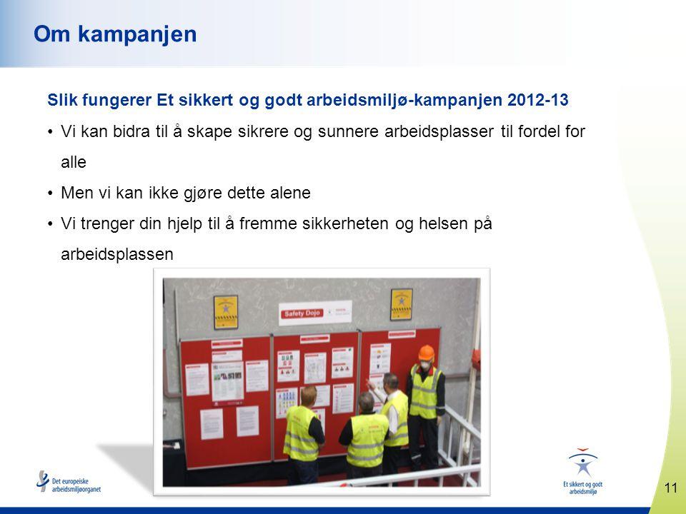 11 www.healthy-workplaces.eu Om kampanjen Slik fungerer Et sikkert og godt arbeidsmiljø-kampanjen 2012-13 •Vi kan bidra til å skape sikrere og sunnere arbeidsplasser til fordel for alle •Men vi kan ikke gjøre dette alene •Vi trenger din hjelp til å fremme sikkerheten og helsen på arbeidsplassen