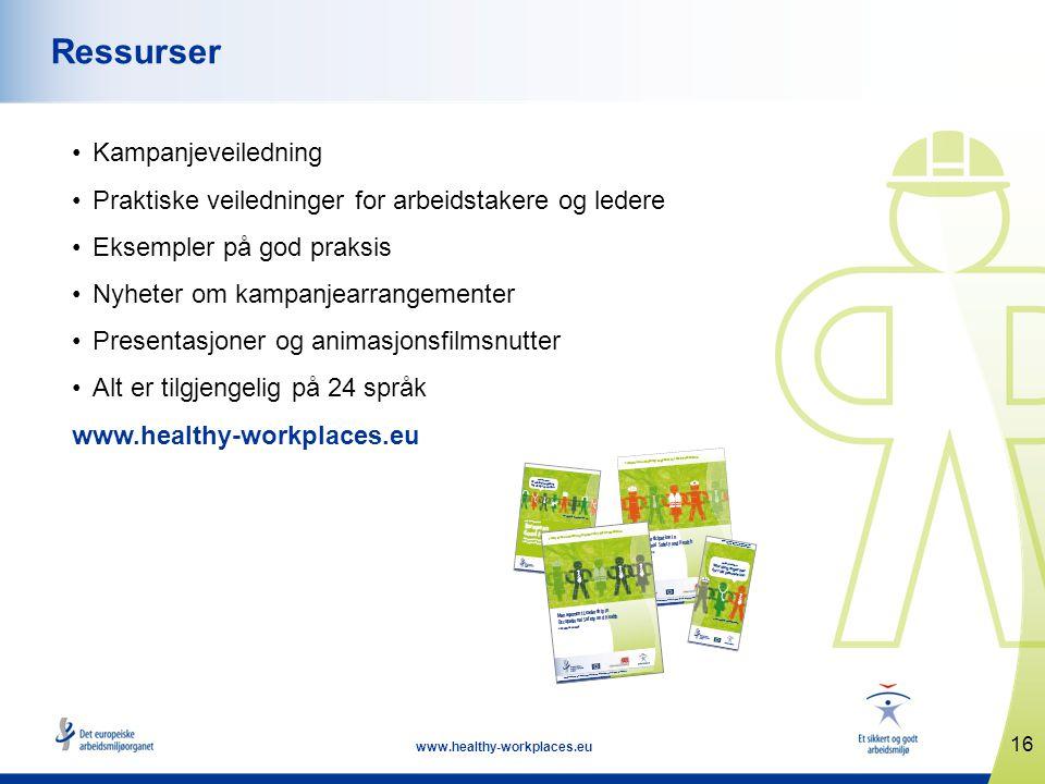 16 www.healthy-workplaces.eu Ressurser •Kampanjeveiledning •Praktiske veiledninger for arbeidstakere og ledere •Eksempler på god praksis •Nyheter om kampanjearrangementer •Presentasjoner og animasjonsfilmsnutter •Alt er tilgjengelig på 24 språk www.healthy-workplaces.eu