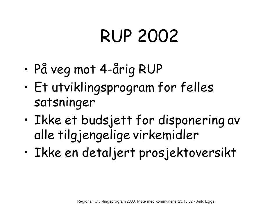 Regionalt Utviklingsprogram 2003. Møte med kommunene 25.10.02 - Arild Egge RUP 2002 •På veg mot 4-årig RUP •Et utviklingsprogram for felles satsninger