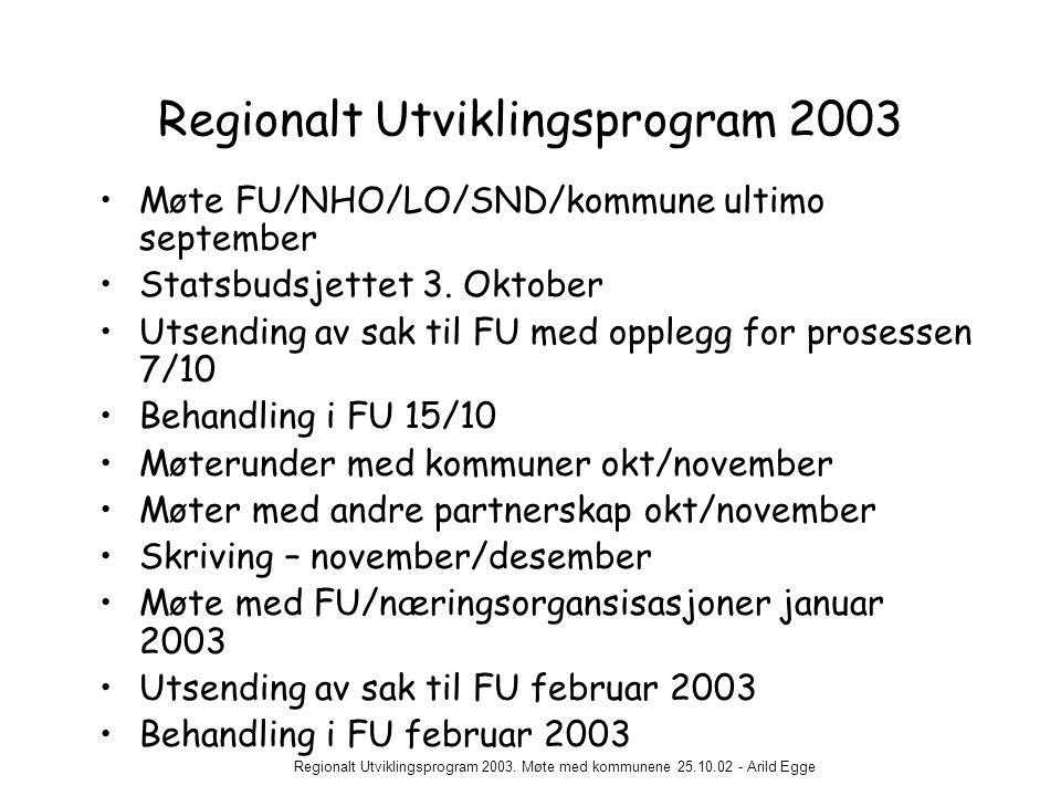 Regionalt Utviklingsprogram 2003. Møte med kommunene 25.10.02 - Arild Egge Regionalt Utviklingsprogram 2003 •Møte FU/NHO/LO/SND/kommune ultimo septemb