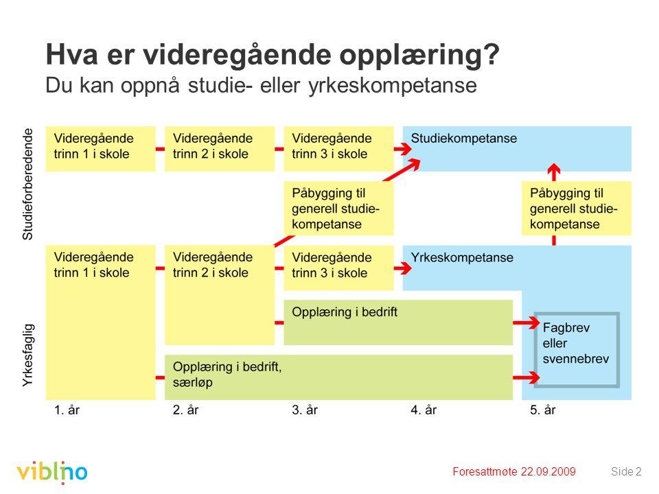 Foresattmøte 22.09.2009Side 2 Hva er videregående opplæring.