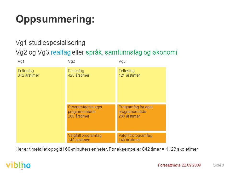 Foresattmøte 22.09.2009Side 8 Oppsummering: Vg1 studiespesialisering Vg2 og Vg3 realfag eller språk, samfunnsfag og økonomi Her er timetallet oppgitt i 60-minutters enheter.