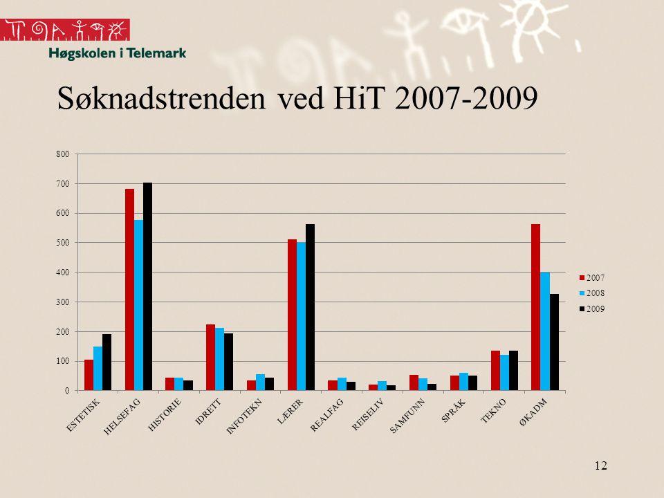 Søknadstrenden ved HiT 2007-2009 12