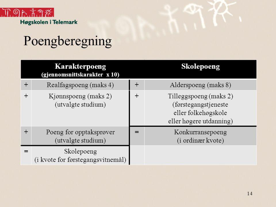 Poengberegning Karakterpoeng (gjennomsnittskarakter x 10) Skolepoeng +Realfagspoeng (maks 4)+Alderspoeng (maks 8) +Kjønnspoeng (maks 2) (utvalgte studium) +Tilleggspoeng (maks 2) (førstegangstjeneste eller folkehøgskole eller høgere utdanning) +Poeng for opptaksprøver (utvalgte studium) =Konkurransepoeng (i ordinær kvote) =Skolepoeng (i kvote for førstegangsvitnemål) 14