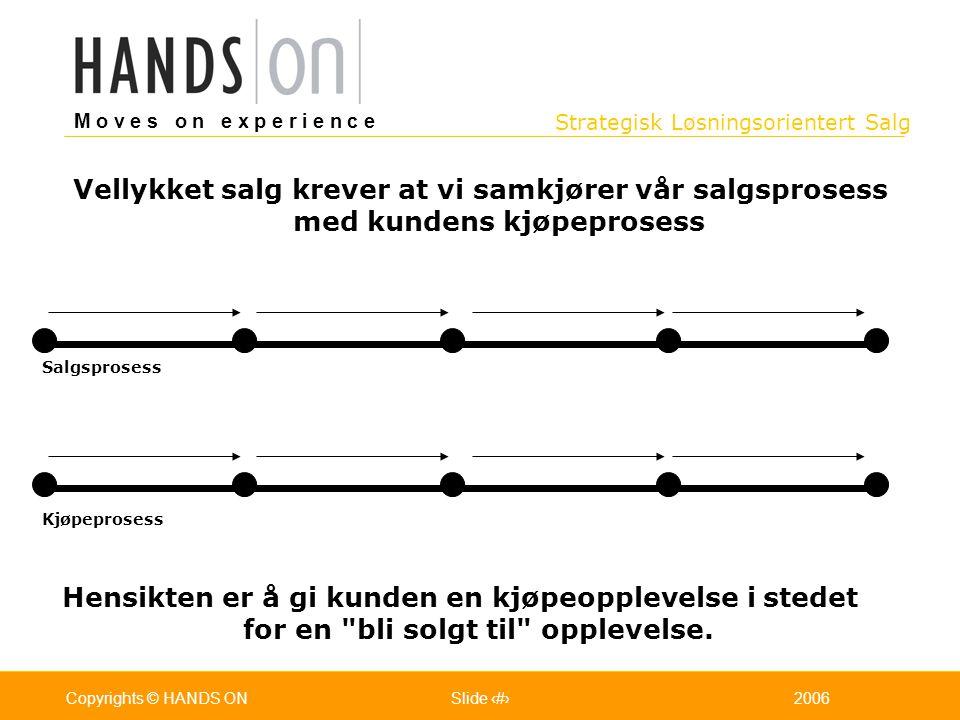 Strategisk Løsningsorientert Salg M o v e s o n e x p e r i e n c e Oslo 25.07.2001Copyrights © HANDS ONPage / Pages 122006Copyrights © HANDS ONSlide