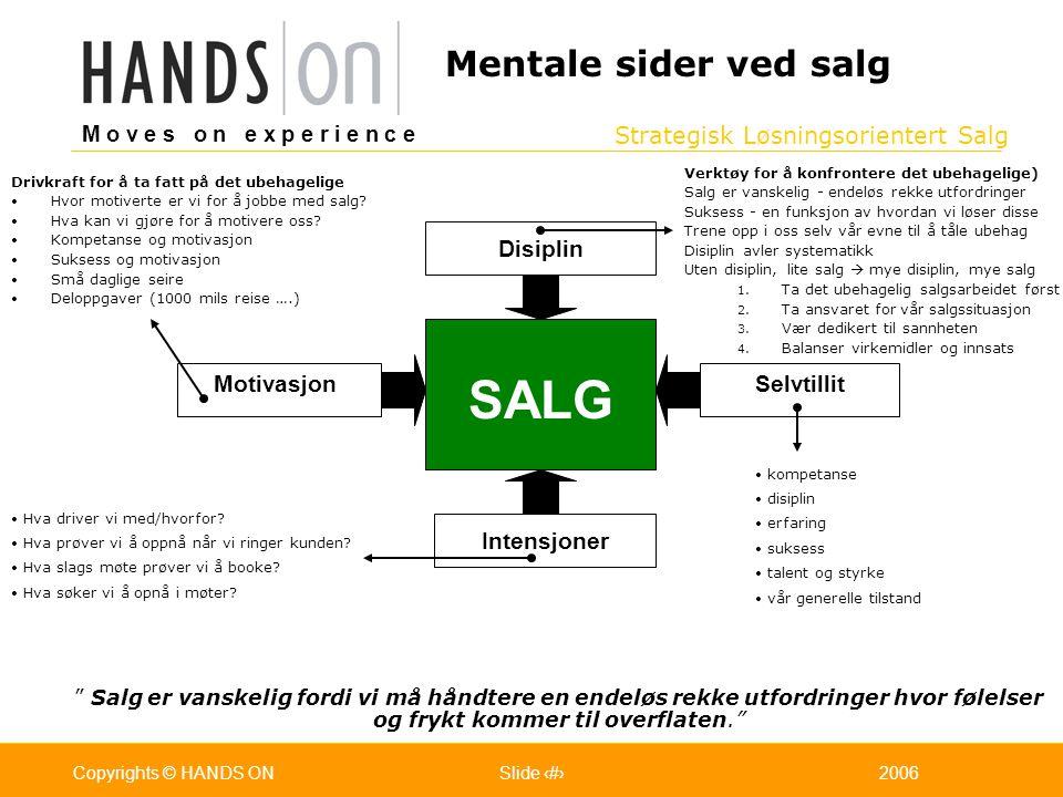 Strategisk Løsningsorientert Salg M o v e s o n e x p e r i e n c e Oslo 25.07.2001Copyrights © HANDS ONPage / Pages 222006Copyrights © HANDS ONSlide