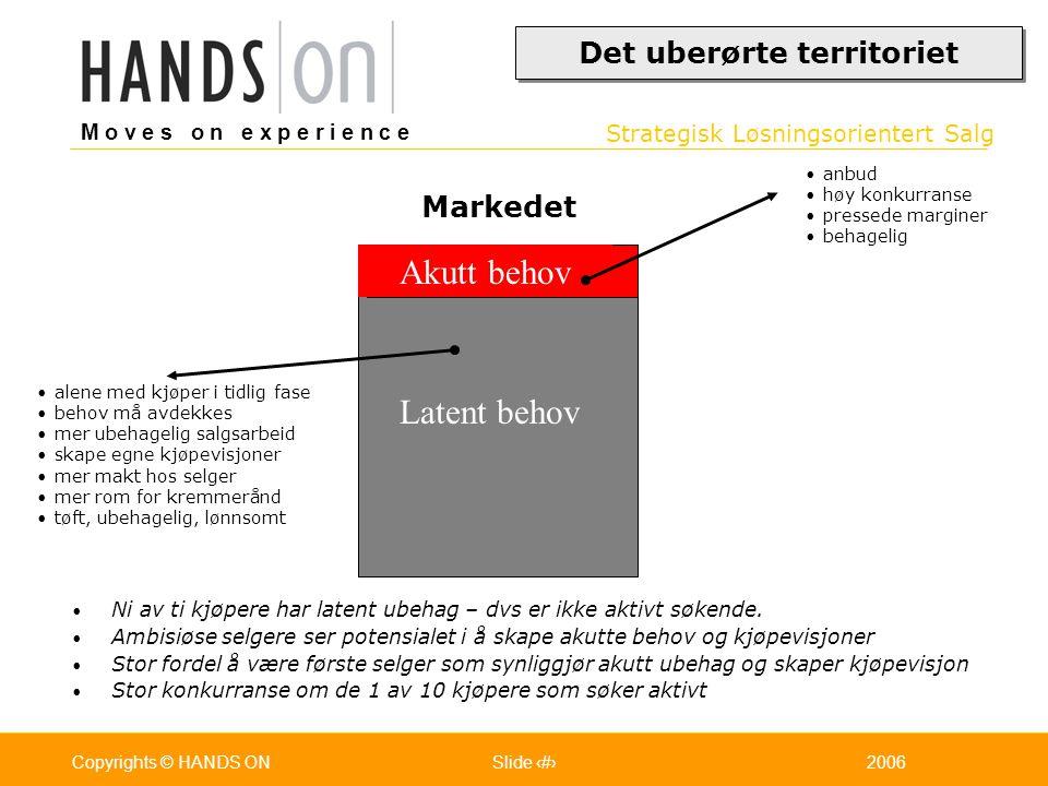 Strategisk Løsningsorientert Salg M o v e s o n e x p e r i e n c e Oslo 25.07.2001Copyrights © HANDS ONPage / Pages 312006Copyrights © HANDS ONSlide