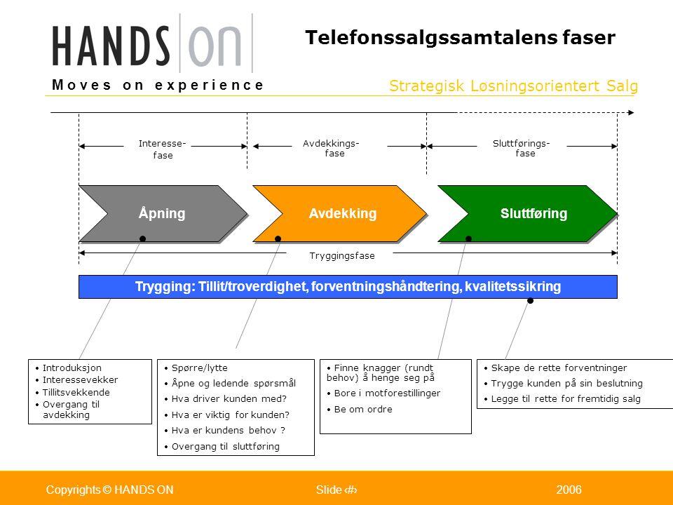 Strategisk Løsningsorientert Salg M o v e s o n e x p e r i e n c e Oslo 25.07.2001Copyrights © HANDS ONPage / Pages 392006Copyrights © HANDS ONSlide