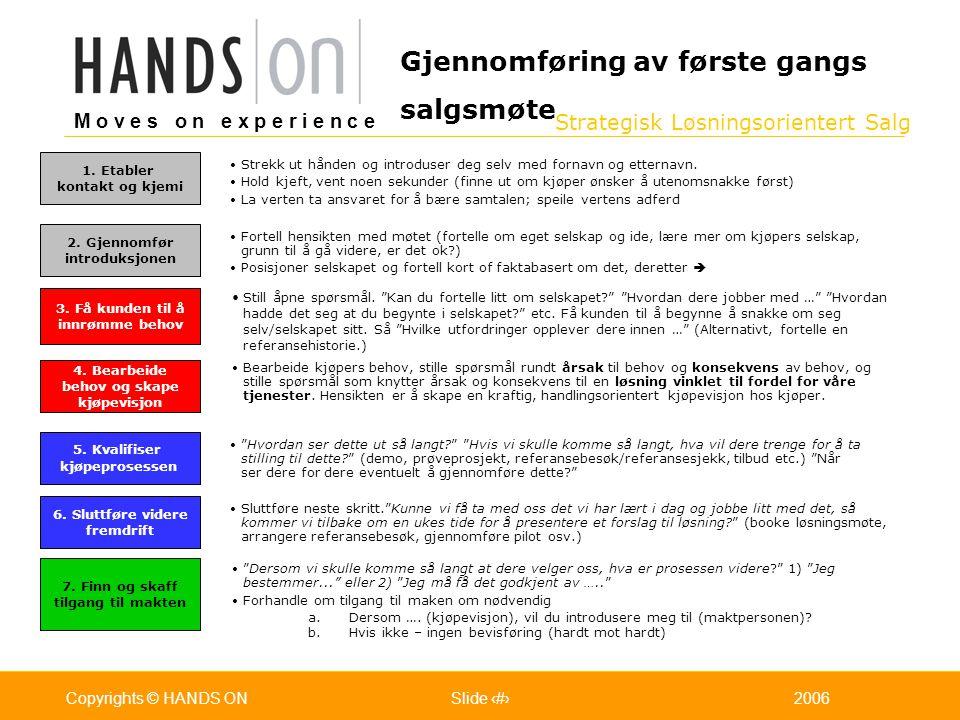 Strategisk Løsningsorientert Salg M o v e s o n e x p e r i e n c e Oslo 25.07.2001Copyrights © HANDS ONPage / Pages 422006Copyrights © HANDS ONSlide
