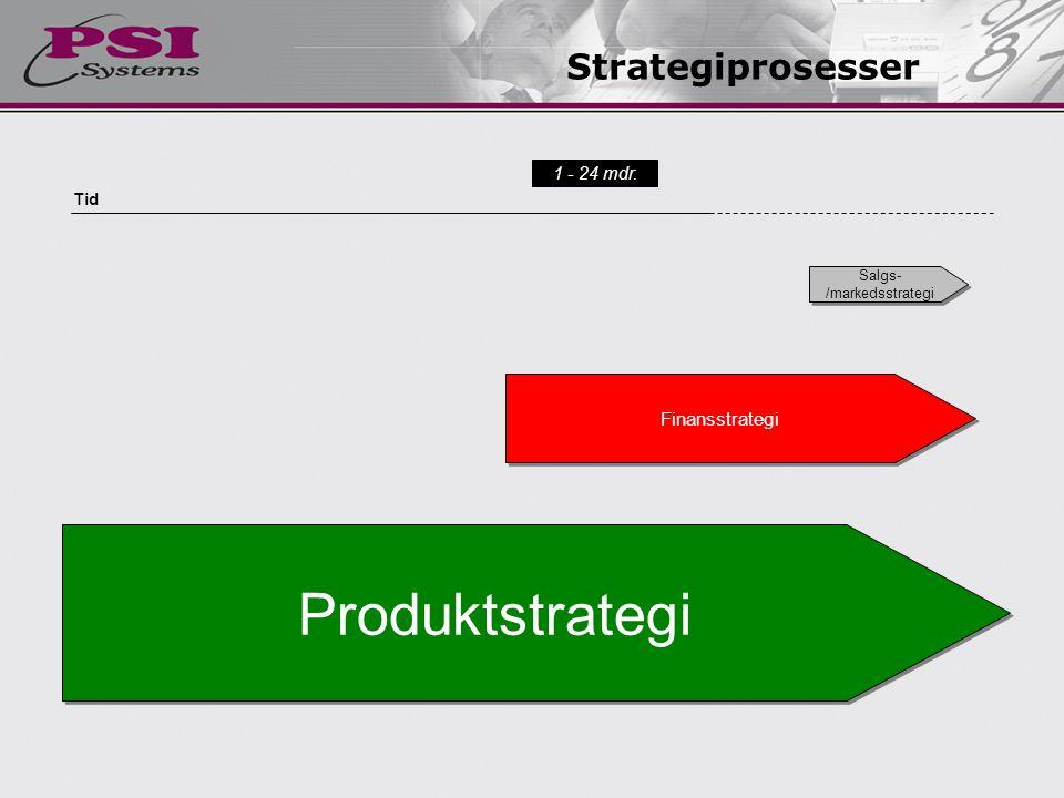 Strategiprosesser Tid 1 - 24 mdr. Finansstrategi Produktstrategi Salgs- /markedsstrategi