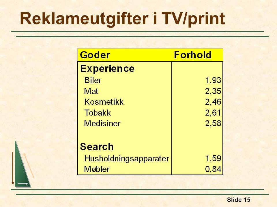 Slide 15 Reklameutgifter i TV/print