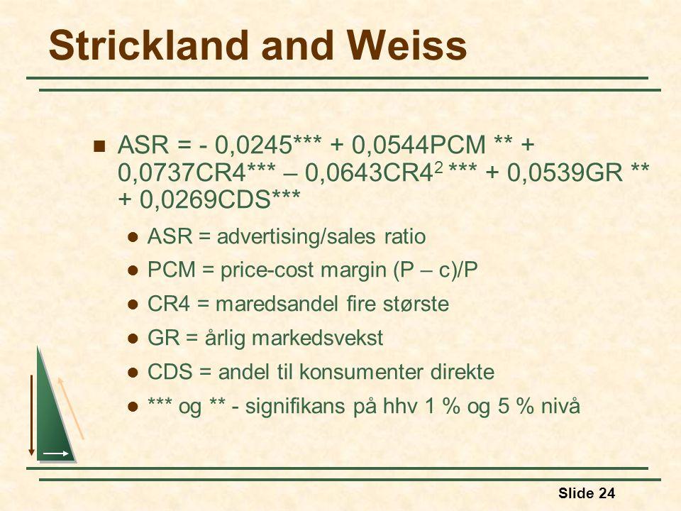 Slide 24 Strickland and Weiss  ASR = - 0,0245*** + 0,0544PCM ** + 0,0737CR4*** – 0,0643CR4 2 *** + 0,0539GR ** + 0,0269CDS***  ASR = advertising/sales ratio  PCM = price-cost margin (P – c)/P  CR4 = maredsandel fire største  GR = årlig markedsvekst  CDS = andel til konsumenter direkte  *** og ** - signifikans på hhv 1 % og 5 % nivå