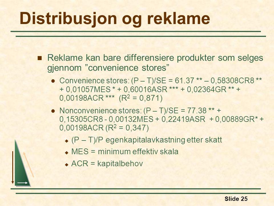 Slide 25 Distribusjon og reklame  Reklame kan bare differensiere produkter som selges gjennom convenience stores  Convenience stores: (P – T)/SE = 61.37 ** – 0,58308CR8 ** + 0,01057MES * + 0,60016ASR *** + 0,02364GR ** + 0,00198ACR *** (R 2 = 0,871)  Nonconvenience stores: (P – T)/SE = 77.38 ** + 0,15305CR8 - 0,00132MES + 0,22419ASR + 0,00889GR * + 0,00198ACR (R 2 = 0,347)  (P – T)/P egenkapitalavkastning etter skatt  MES = minimum effektiv skala  ACR = kapitalbehov