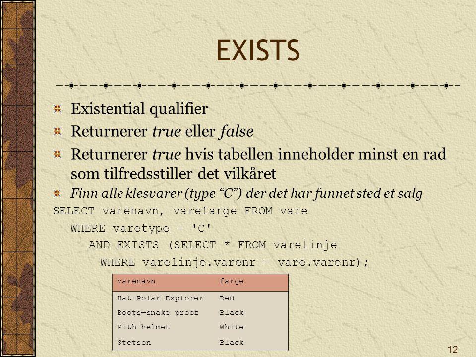 12 EXISTS Existential qualifier Returnerer true eller false Returnerer true hvis tabellen inneholder minst en rad som tilfredsstiller det vilkåret Fin
