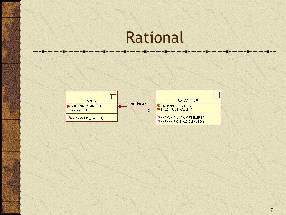 6 Rational