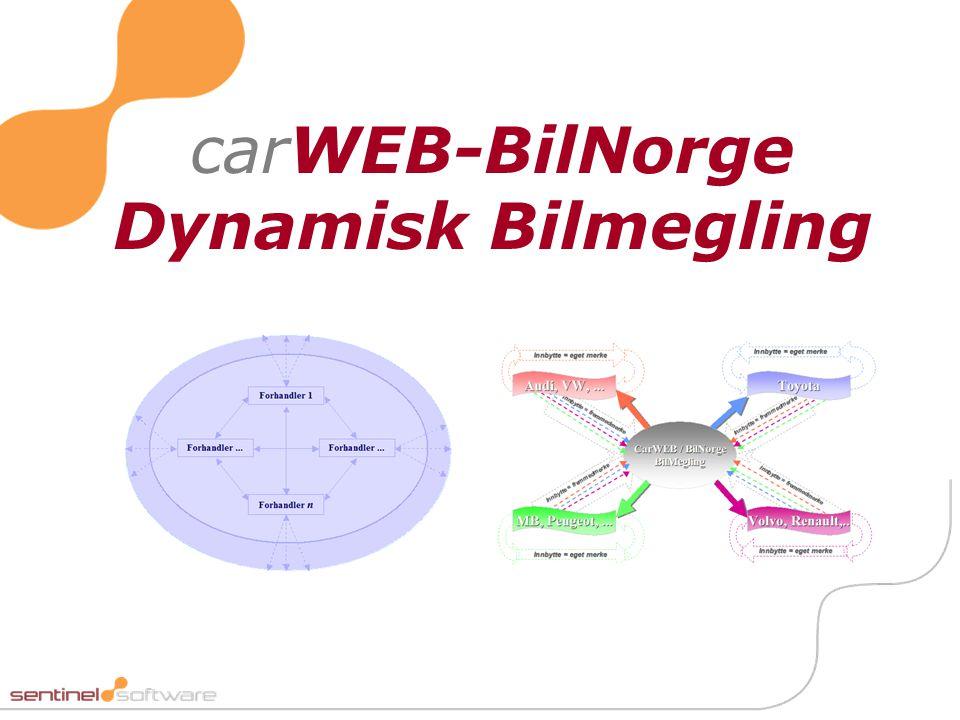 carWEB-BilNorge Dynamisk Bilmegling