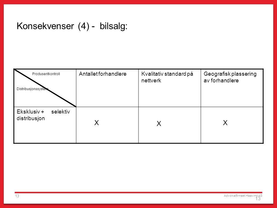Advokatfirmaet Haavind AS 13 Konsekvenser (4) - bilsalg: Produsentkontroll Distribusjonssystem Antallet forhandlereKvalitativ standard på nettverk Geo