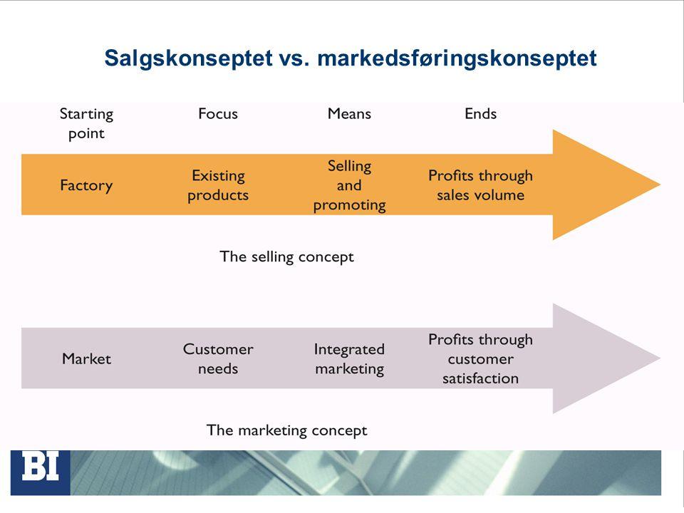 Salgskonseptet vs. markedsføringskonseptet