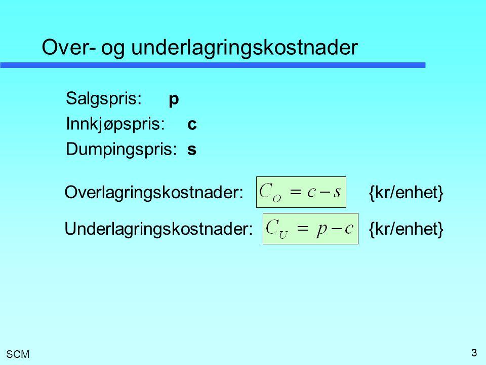 SCM 3 Over- og underlagringskostnader Salgspris: p Innkjøpspris: c Dumpingspris: s Overlagringskostnader: Underlagringskostnader: {kr/enhet}