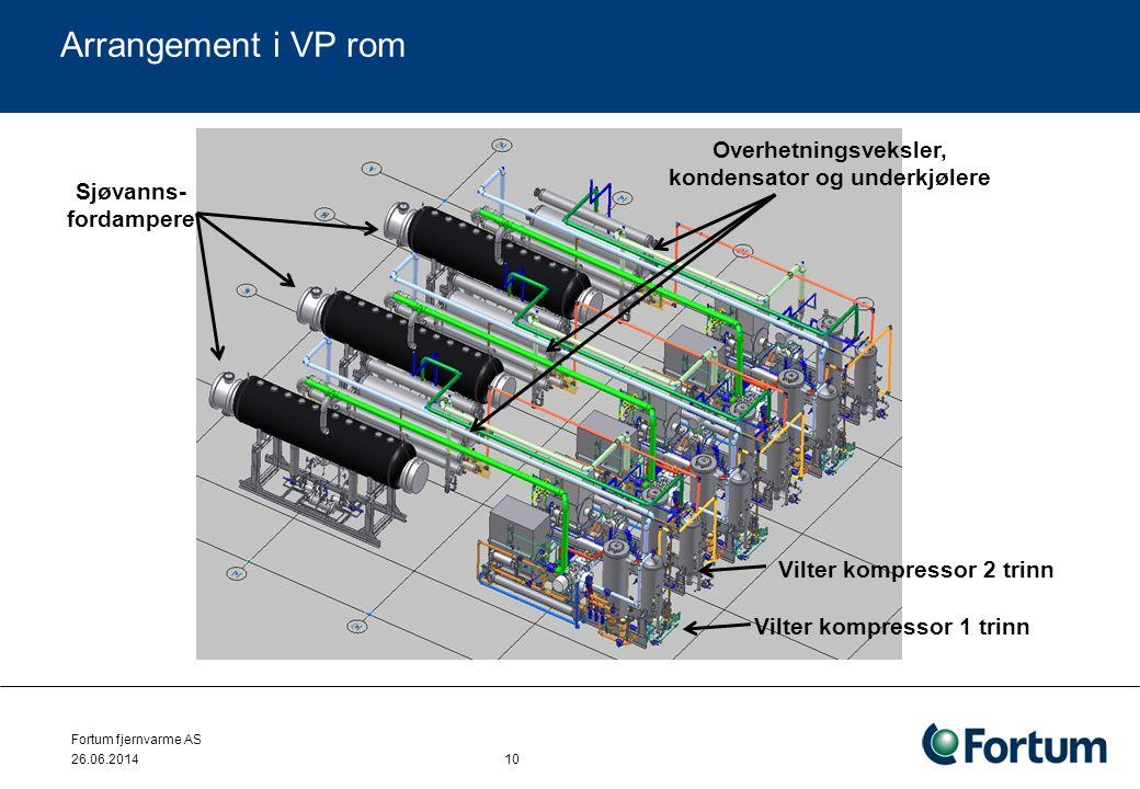 Fortum fjernvarme AS 26.06.2014 10 Arrangement i VP rom Sjøvanns- fordampere Vilter kompressor 1 trinn Vilter kompressor 2 trinn Overhetningsveksler,