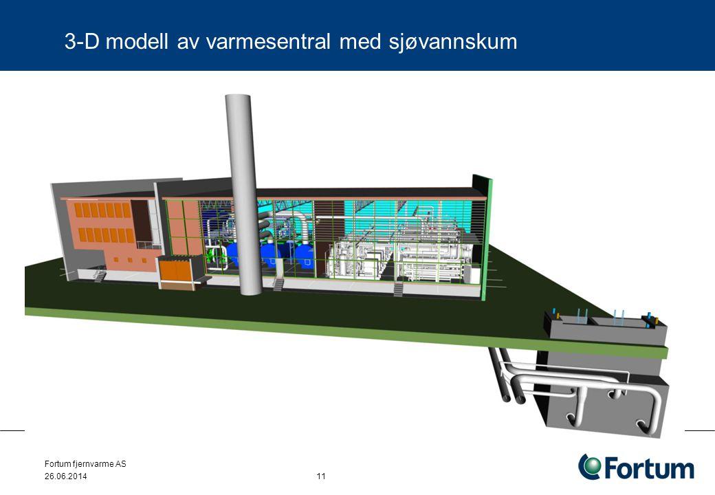 Fortum fjernvarme AS 26.06.2014 11 3-D modell av varmesentral med sjøvannskum