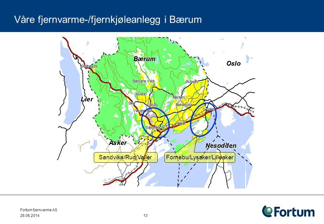 Fortum fjernvarme AS 26.06.2014 13 Forn ebu Våre fjernvarme-/fjernkjøleanlegg i Bærum Sandvika/Rud/VallerFornebu/Lysaker/Lilleaker
