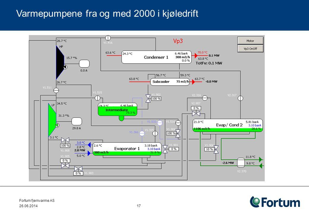 Fortum fjernvarme AS 26.06.2014 17 Varmepumpene fra og med 2000 i kjøledrift