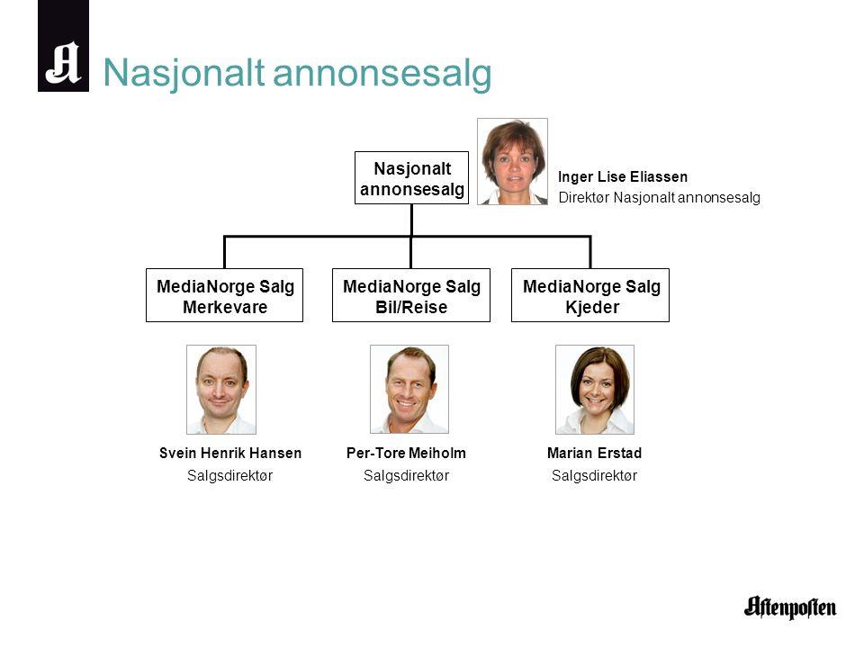 Nett og regionalt annonsesalg Nett Nett og regionalt annonsesalg Thomas Bjerkeli Direktør Nett og regionalt annonsesalg Martin Bentzen Ass.