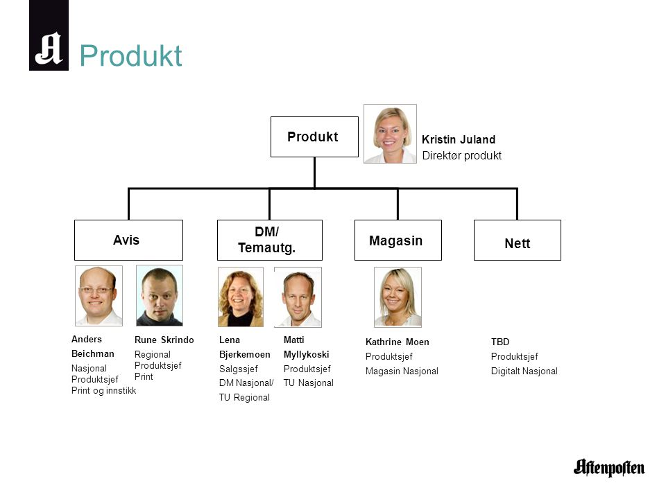 Produkt Avis DM/ Temautg. Magasin Nett Anders Beichman Nasjonal Produktsjef Print og innstikk Produkt Kristin Juland Direktør produkt Kathrine Moen Pr