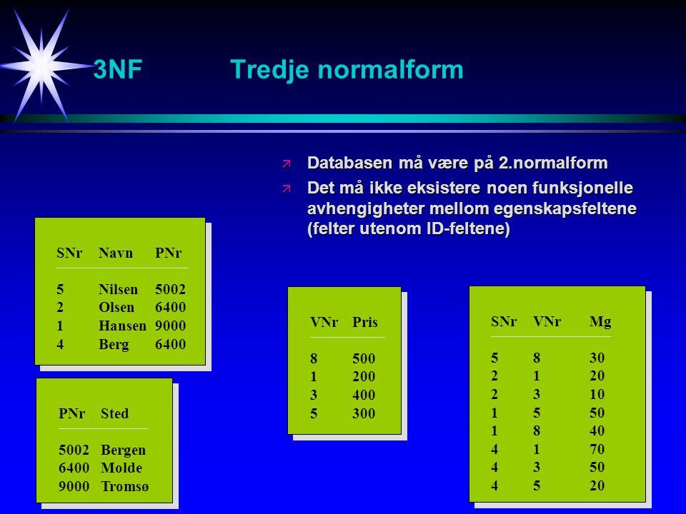 3NFTredje normalform ä Databasen må være på 2.normalform ä Det må ikke eksistere noen funksjonelle avhengigheter mellom egenskapsfeltene (felter uteno