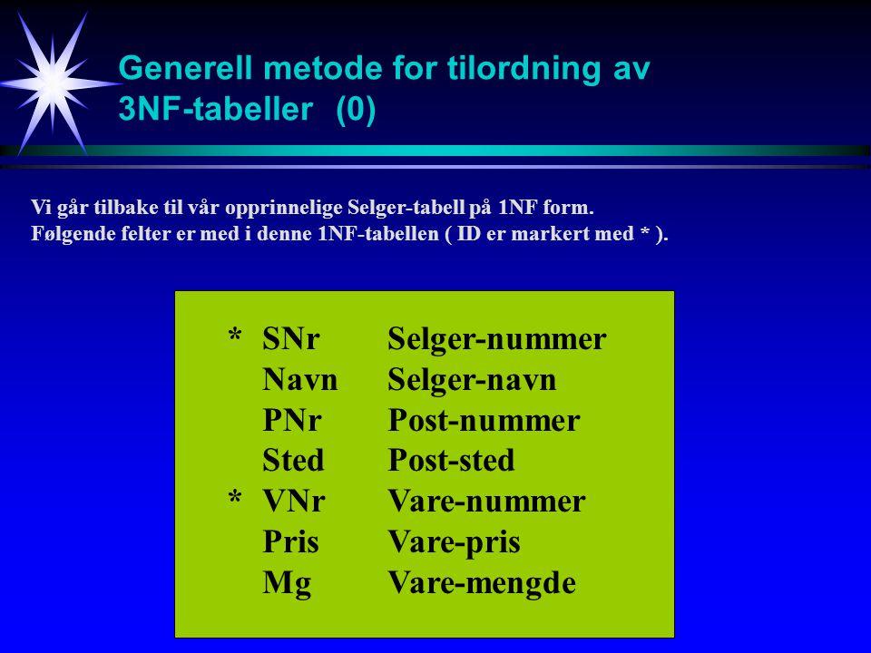Generell metode for tilordning av 3NF-tabeller(0) Vi går tilbake til vår opprinnelige Selger-tabell på 1NF form. Følgende felter er med i denne 1NF-ta