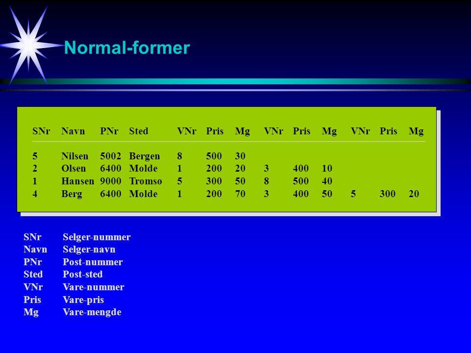 Normal-former SNrNavnPNrStedVNrPrisMgVNrPrisMgVNrPrisMg 5Nilsen5002Bergen850030 2Olsen6400Molde120020340010 1Hansen9000Tromsø530050850040 4Berg6400Molde120070340050530020 SNrSelger-nummer NavnSelger-navn PNrPost-nummer StedPost-sted VNrVare-nummer PrisVare-pris MgVare-mengde