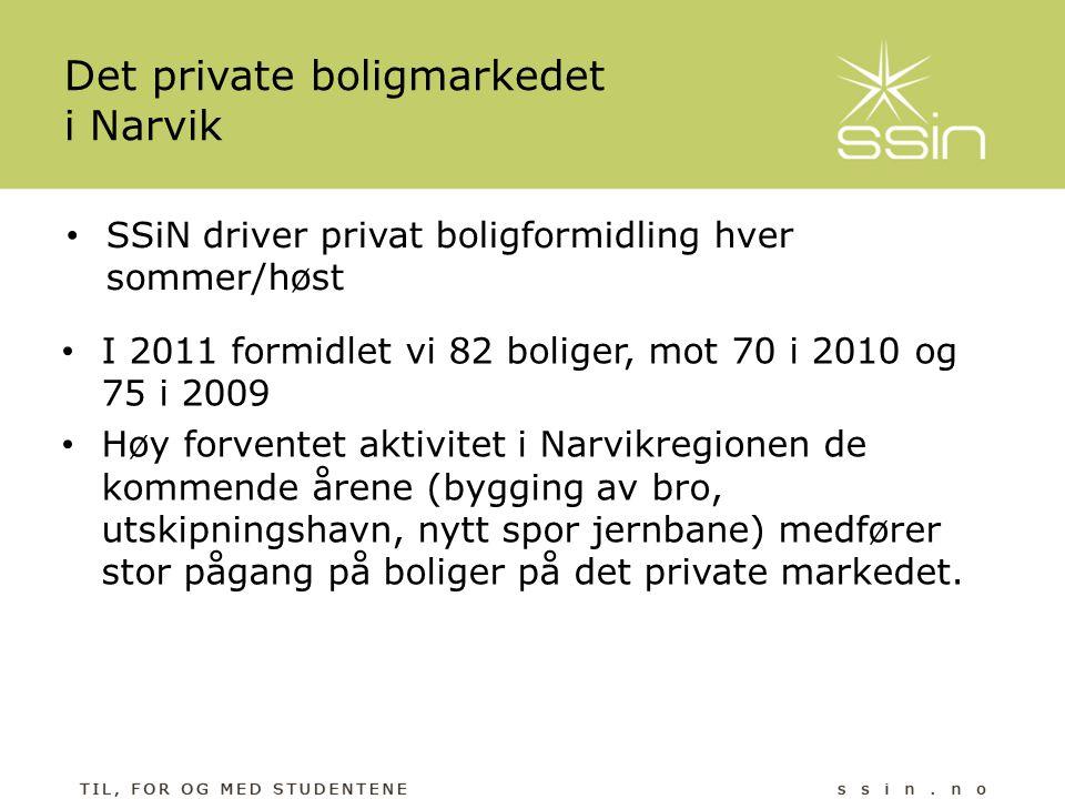 Det private boligmarkedet i Narvik • SSiN driver privat boligformidling hver sommer/høst • I 2011 formidlet vi 82 boliger, mot 70 i 2010 og 75 i 2009