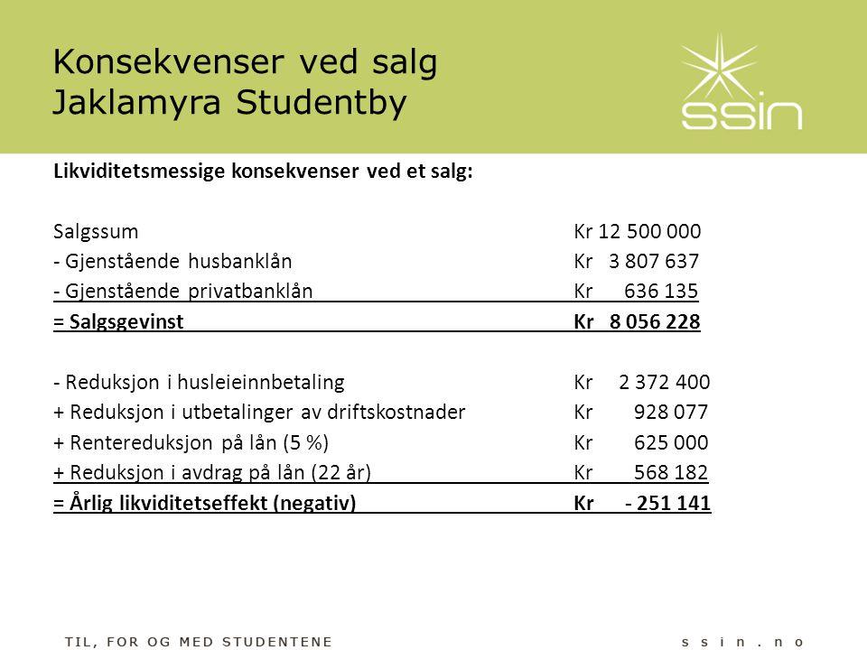 Konsekvenser ved salg Jaklamyra Studentby Likviditetsmessige konsekvenser ved et salg: SalgssumKr 12 500 000 - Gjenstående husbanklånKr 3 807 637 - Gj