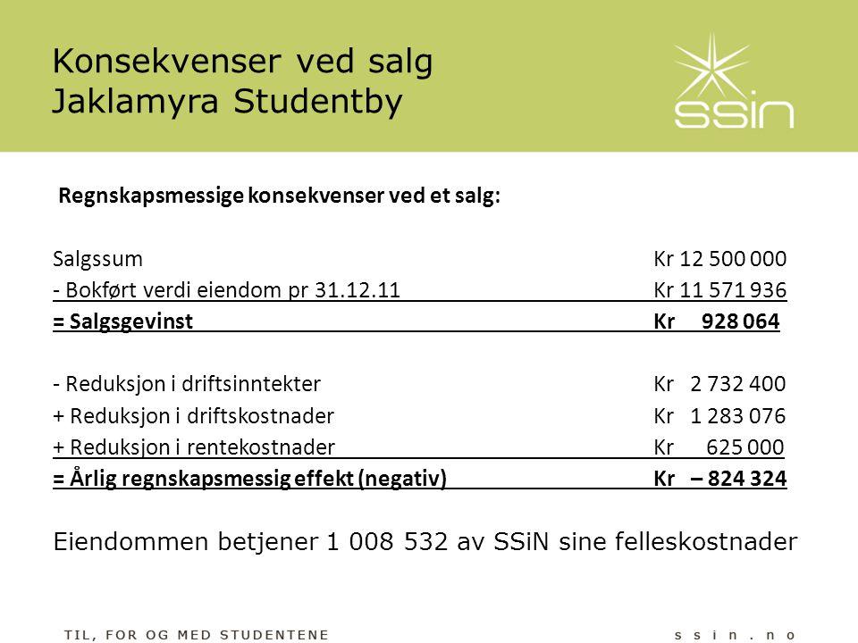 Konsekvenser ved salg Jaklamyra Studentby Regnskapsmessige konsekvenser ved et salg: SalgssumKr 12 500 000 - Bokført verdi eiendom pr 31.12.11Kr 11 57