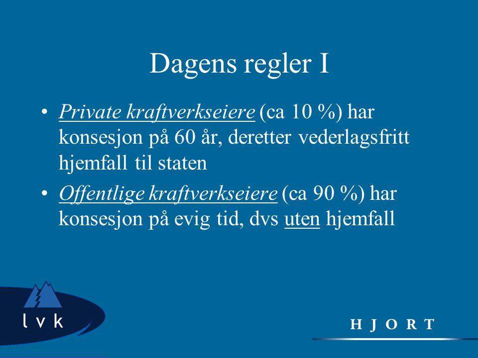 Dagens eierskap i vannkraftsektoren •ca 90 prosent offentlig eid –40 prosent kommuner og fylkeskommuner –50 prosent stat (direkte og indirekte) •ca 10 prosent private – 3,5 prosent konsesjonsfrie – 6,5 prosent med hjemfall •Betydning av reglene rekker langt videre enn de 6,5 % som i dag er underlagt hjemfall •Endringer i hjemfallsreglene vil sette eierskapet til hele den norske energiforsyning i spill, fordi