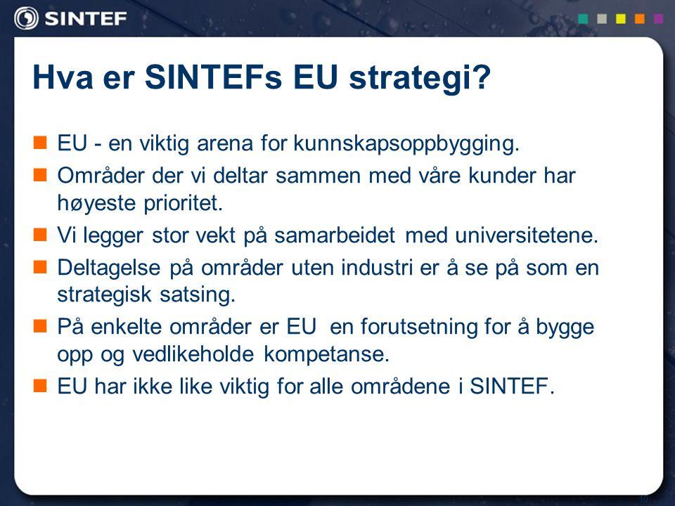 10 Hva er SINTEFs EU strategi?  EU - en viktig arena for kunnskapsoppbygging.  Områder der vi deltar sammen med våre kunder har høyeste prioritet. 