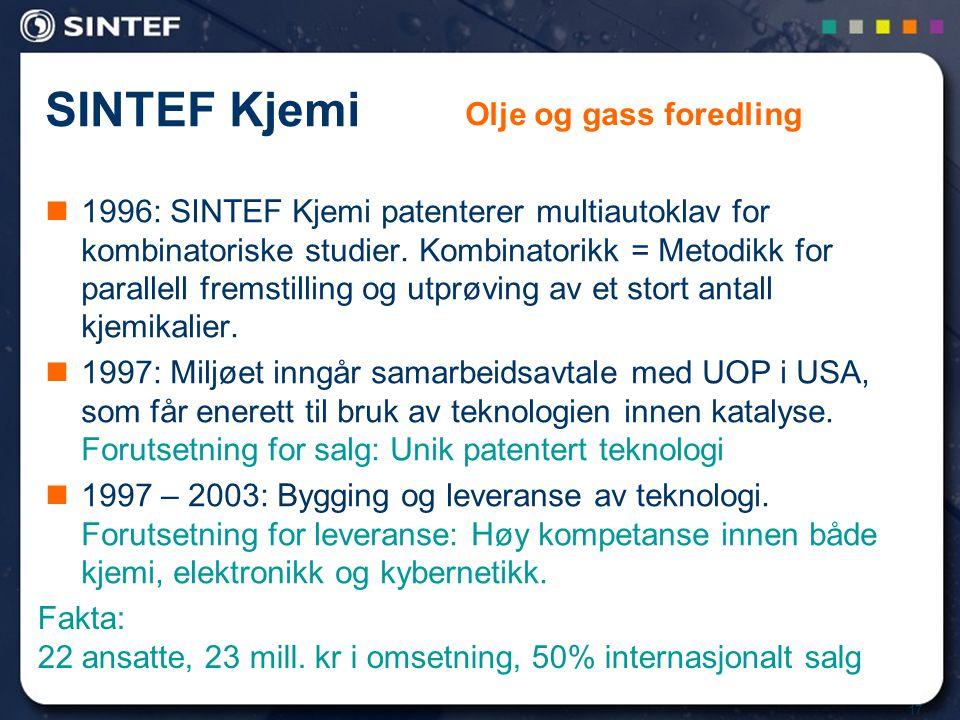 17 SINTEF Kjemi  1996: SINTEF Kjemi patenterer multiautoklav for kombinatoriske studier. Kombinatorikk = Metodikk for parallell fremstilling og utprø