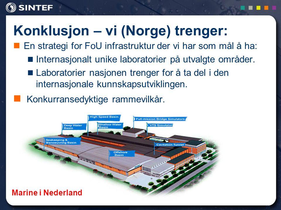 23 Konklusjon – vi (Norge) trenger:  En strategi for FoU infrastruktur der vi har som mål å ha:  Internasjonalt unike laboratorier på utvalgte områder.