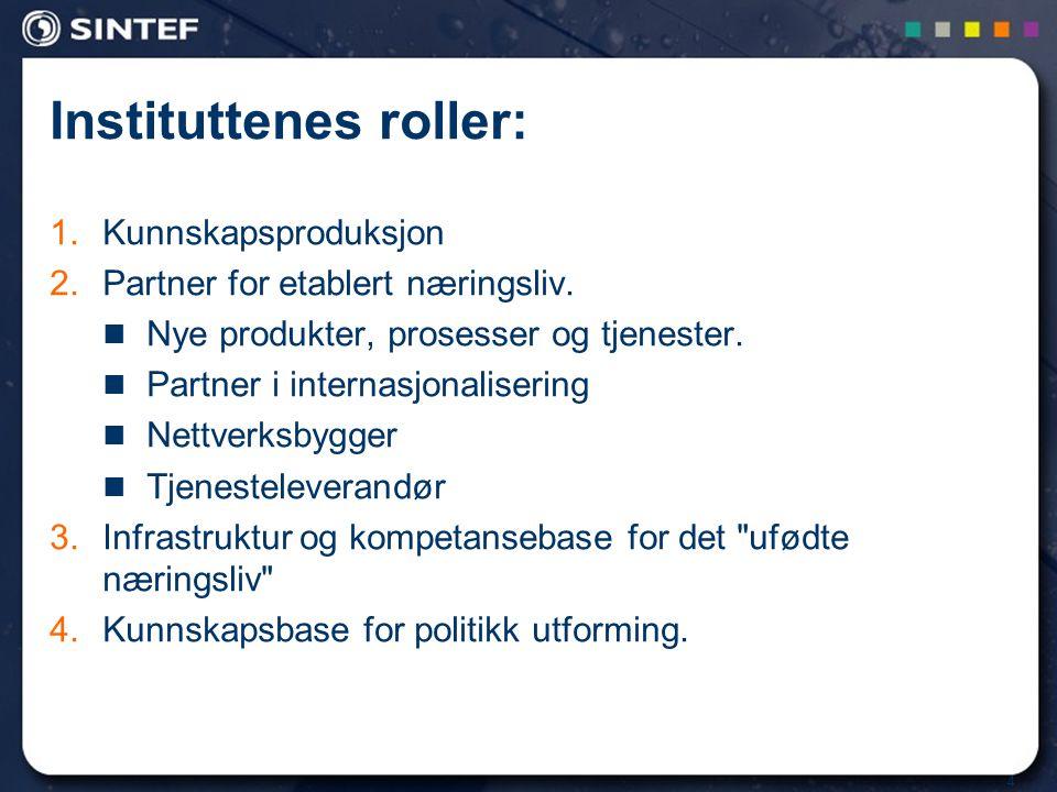 4 Instituttenes roller: 1.Kunnskapsproduksjon 2.Partner for etablert næringsliv.  Nye produkter, prosesser og tjenester.  Partner i internasjonalise