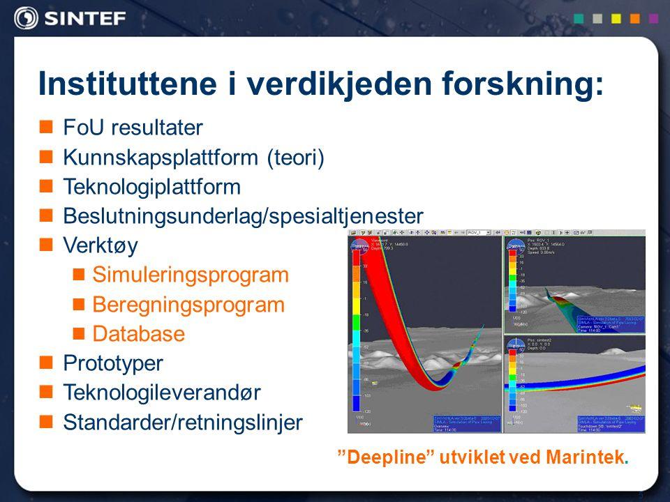 16 MARINTEK De hydrodynamiske laboratoriene Havlaboratoriet 115 mill.kr.